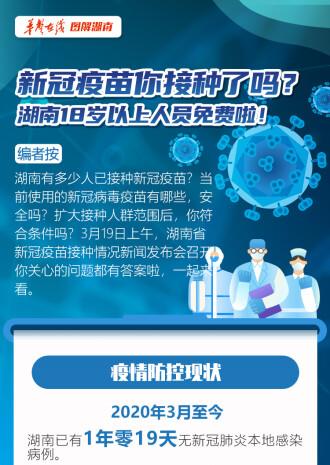 新冠疫苗你接种了吗?湖南18岁以上人员免费啦!