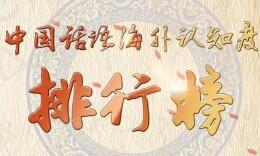 外国人最常说的100个中国词出炉 第1位你绝想不到