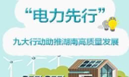 """一图读懂丨""""电力先行""""九大行动 助推湖南高质量发展"""