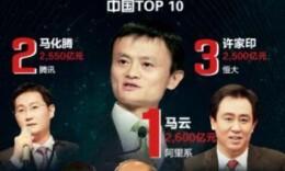 胡润发布全球富?#33098;瘢?#36125;佐斯蝉联榜首 马云为华人首富