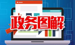 政务图解丨2018湖南省科学技术奖是这样颁的