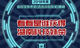 2018年度省科学技术奖揭晓 看看是谁获得湖南科技殊荣