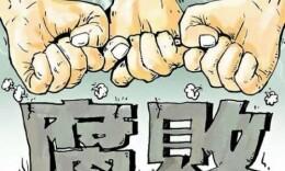 哈尔滨人民检察院原检察长王克伦被查:三年前退休