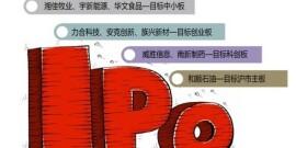 湖南27家拟上市企业排队冲刺IPO