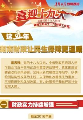 【图解】这五年,湖南财政让民生保障更温暖