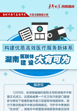 【图解】构建优质高效医疗服务新体系,湖南医联体建设大有可为