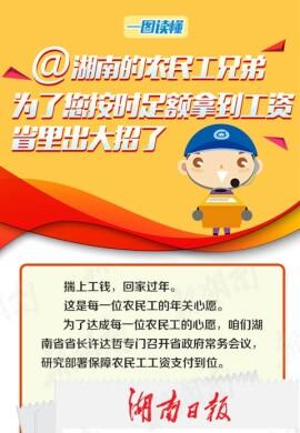 @湖南农民工兄弟,为了你按时足额拿到工资,省里出大招了!