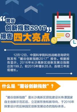 """【图解】""""麓谷创新指数2017""""报告四大亮点"""