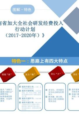 【图解湖南】《湖南省加大全社会研发经费投入行动计划(2017-2020年)》