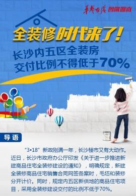 【图解】全装修时代来了!长沙内五区全装房交付比例不得低于70%