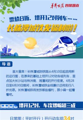 【图解湖南】票价8折、增开12对列车……长株潭城铁发福利啦!