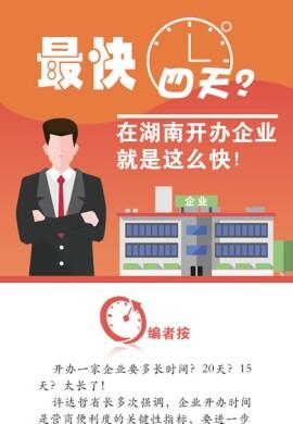 【图解】最快四天?在湖南开办企业就是这么快!