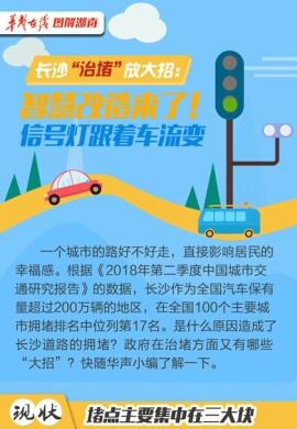 """【图解】长沙""""治堵""""放大招:智慧改造来了!信号灯跟着车流变"""