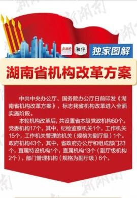 獨家圖�?湖南省陜構改革方案,你想知道的全在這!