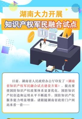【图解】湖南大力开展知识产权军民融合试点