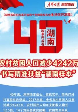 """【图解】农村贫困人口减少4242万 书写精准扶贫""""湖南样本"""""""
