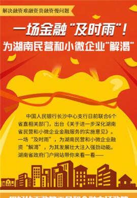 """【图解】一场金融""""及时雨""""!为湖南民营和小微企业""""解渴"""""""