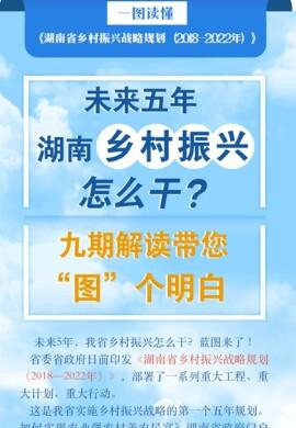 """未来五年湖南乡村振兴怎么干?九期解读带您""""图""""个明白"""