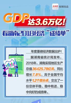 """一图读懂丨GDP达3.6万亿 看湖南2018经济""""成绩单"""""""