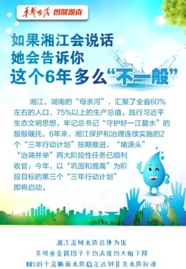 """【图解湖南】如果湘江会说话,她会告诉你这个6年多么""""不一般"""""""