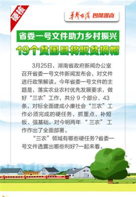 【图解】湖南省委一号文件助力乡村振兴 19个贫困县将脱贫摘帽
