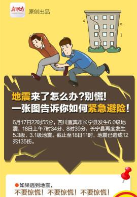 地震来了怎么办?别慌!一张图告诉你如何紧急避险!