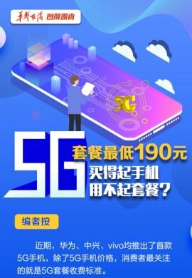 【图解】5G套餐最低190元 买得起手机用不起套餐?