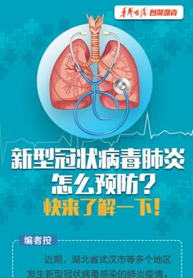 【图解】新型冠状病毒肺炎怎么预防?快来了解一下!