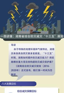 """一图读懂丨湖南综合防灾减灾""""十三五""""规划"""