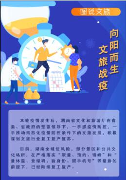 一圖讀懂2021湖南文旅戰疫