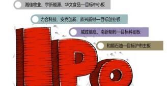 [一周湖南]湖南27家拟上市企业排队冲刺IPO 湖南全面推行ETC