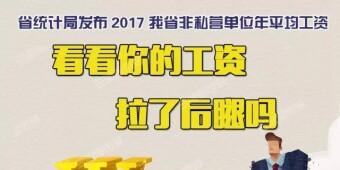 [一周湖南]黄花机场T1航站楼恢复使用 湖南去年平均工资出炉