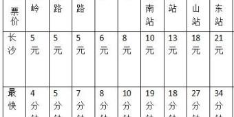 [一周湖南]长株潭城铁票价出炉 长沙至昆明28日首开高铁