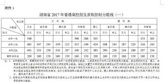 [一周湖南]湖南高考分数线公布 长沙至常德预计9月开通动车