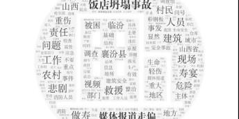 山西临汾饭店坍塌致事件 媒体报道焦点不能跑偏