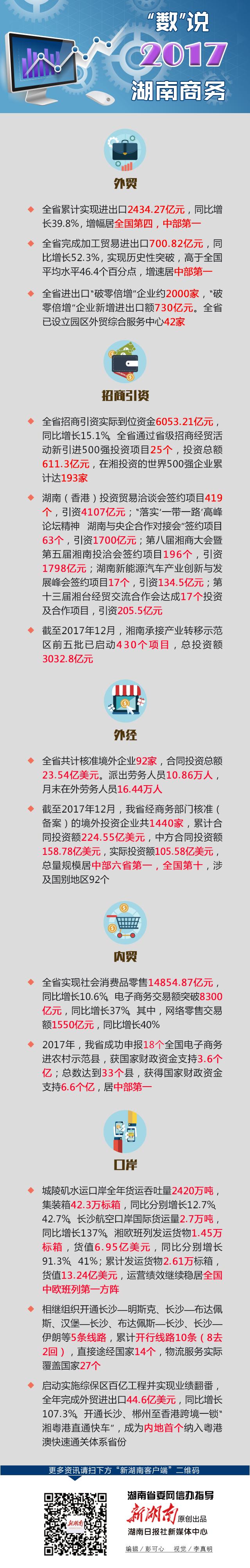 """新湖南2月1日报道:何报翔:湖南要对接""""一带一路"""",果敢""""走出"""