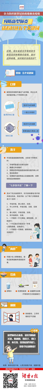 一圖解讀|預防新型肺炎,請看好這五個關鍵詞
